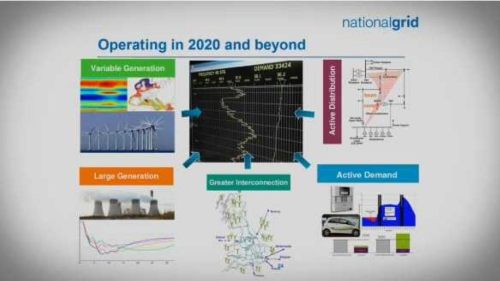 National Grid on the energy mix