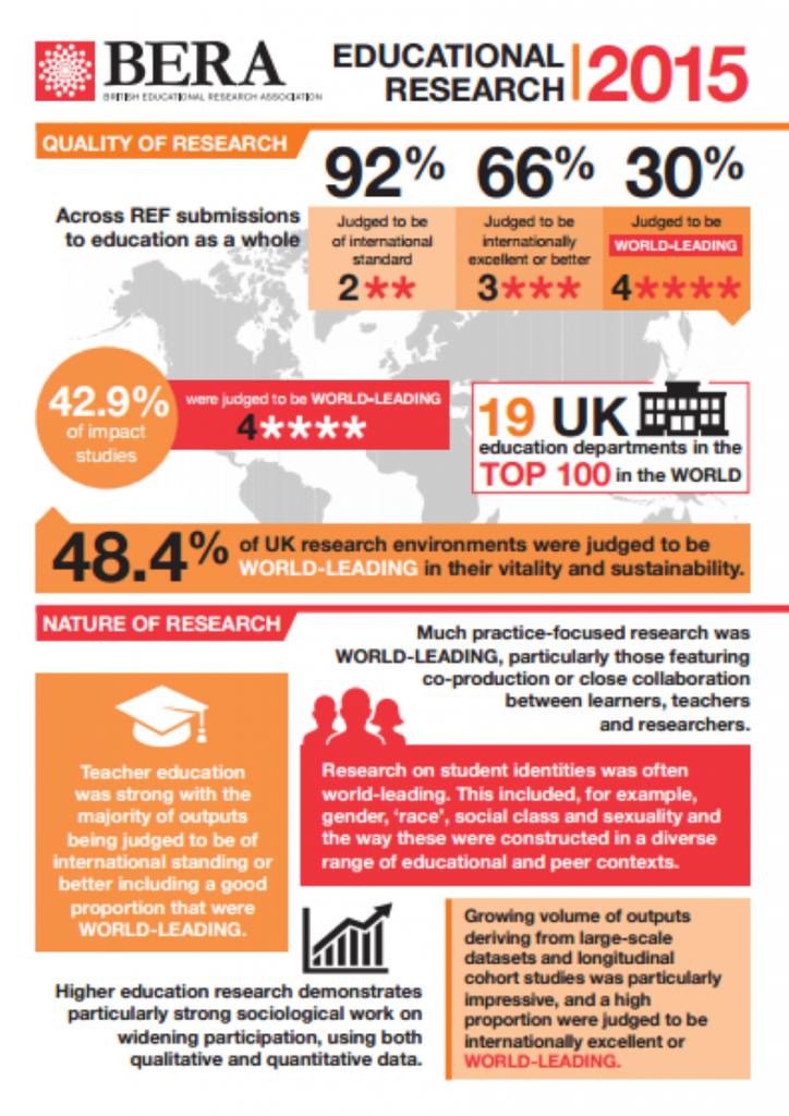 bera-educational-research-2015