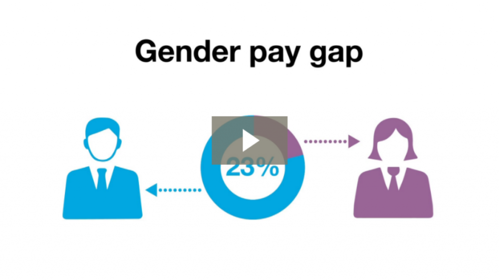 CMI gender pay gap