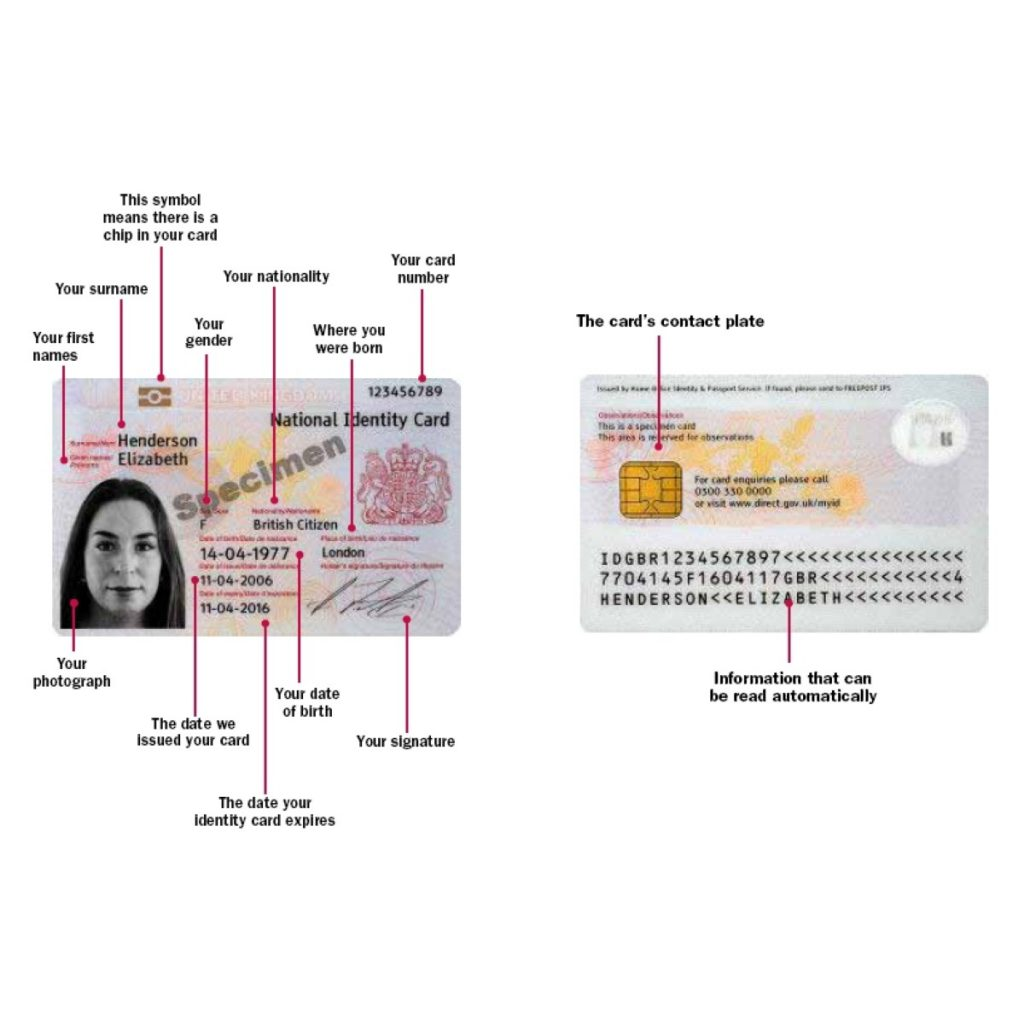 Plans for ID cards: opposed in 2006, supported in 2015
