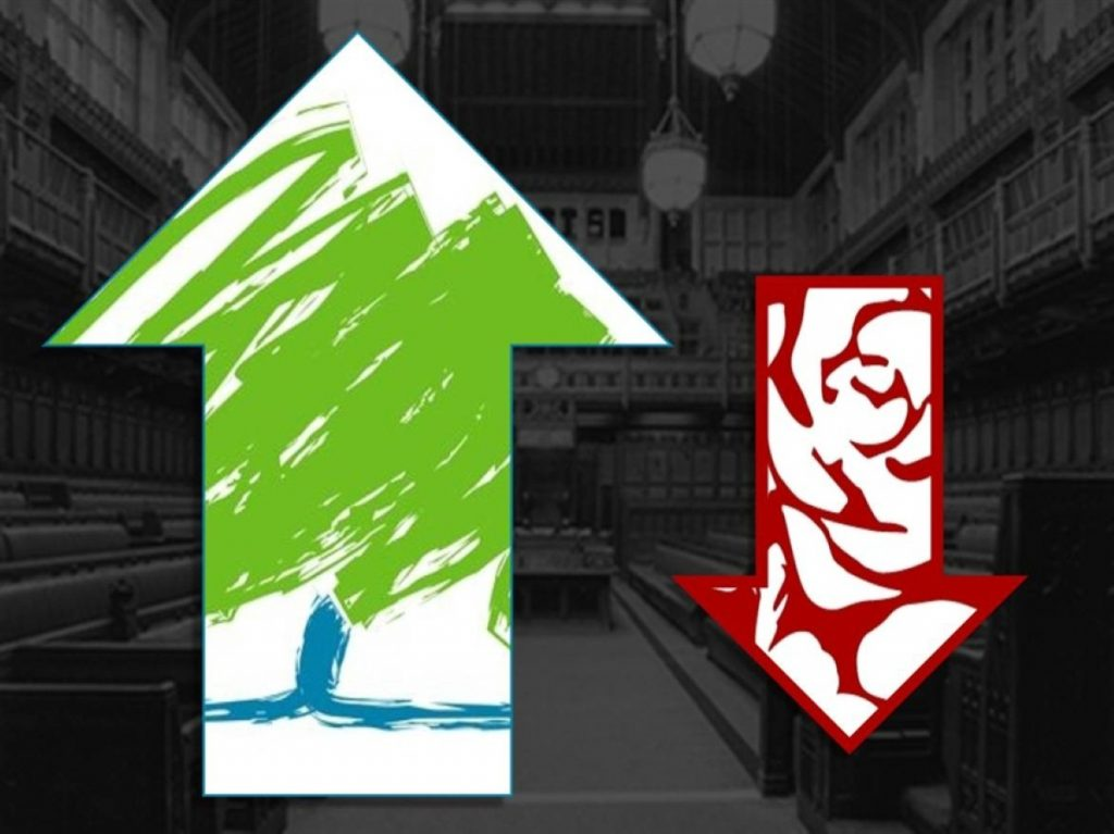 Tory gain seat in the Midlands