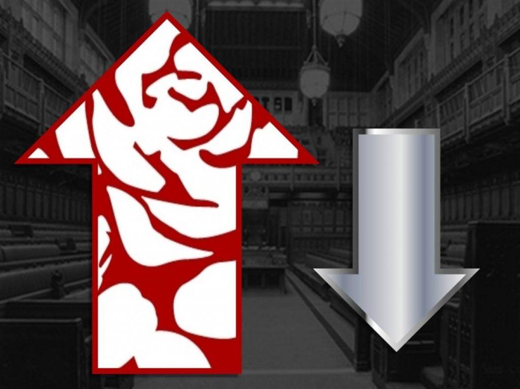 Labour wins back Blaenau Gwent