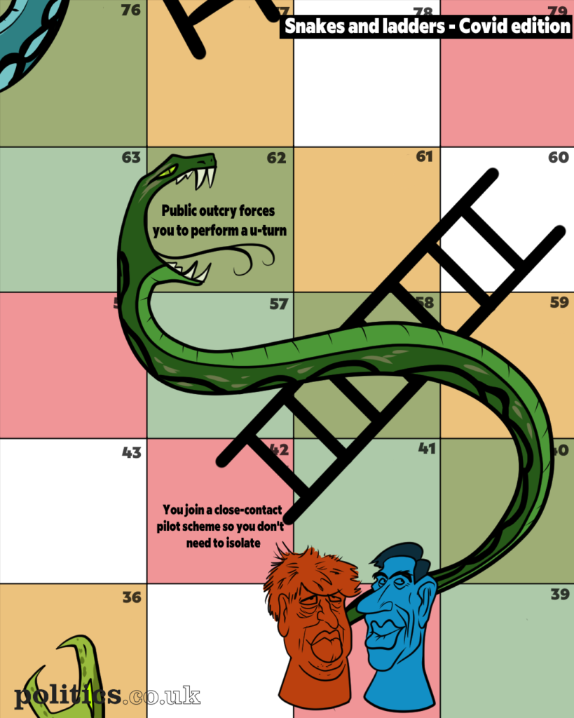 Snakes and ladders - covid edition
