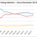 Latest Opinion Polls